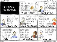 8 Types of Leader