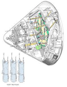 Inside the Apollo capsule