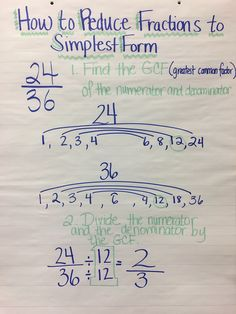 How to reduce fractions to simplest form. 5th grade math. #mathtutor #mathtricks