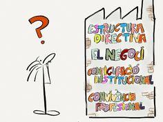 com analitzar una empresa? http://www.laugirona.cat/2012/11/com-analitzar-una-empresa-o-una-institucio.html