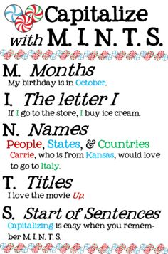 Free poster reminding students of a simple acronym to help them remember the rules of capitalization.