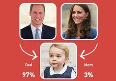 like parent aplicativo