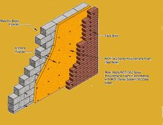 The Importance of Superior Attic and Wall Insulation for Your Home