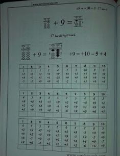 abacus math worksheets with soroban soroban mathematics math abacus math. Black Bedroom Furniture Sets. Home Design Ideas