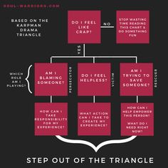 Recognize and free yourself from the drama triangle with this escape plan: http://soul-warriors.com/free-yourself-from-the-drama-triangle/