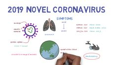 Emerging respiratory viruses, including methods for detection, prevention, response and control Scientific Writing, Scientific Method, Learning Objectives, Homeopathy, No Response, Health Care, Politics, Medical, Group