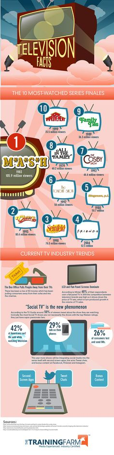 The Best TV Shows of All Time - What were the top TV shows of all time? How is changing TV changing? This and more in this infographic!   - sponsored
