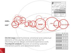 Customer Journey Mapping - 638x479 - jpeg