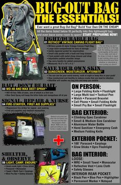 survivethrive:  A great overview of what any good bug out bag...