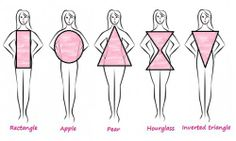 Morphologie patron de robe