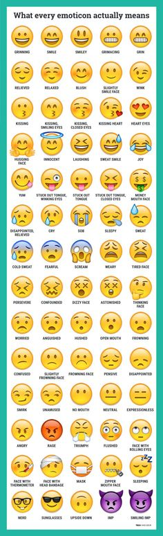 What exactly all the different emojis actually mean....