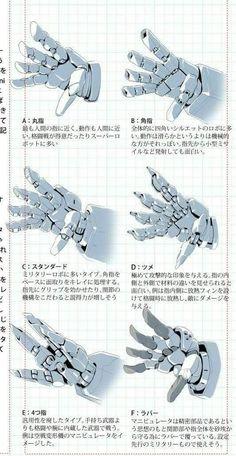 メカ Dinner Recipes chicken recipes for dinner Arte Gundam, Gundam Art, Arte Robot, Robot Art, Design Reference, Art Reference, Tutorial Draw, Character Concept, Character Art