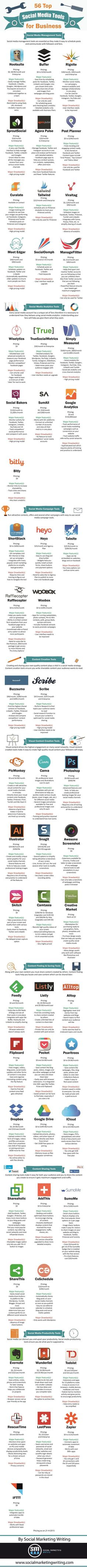 56 Top #SocialMedia Marketing Tools for Business - #Infographic