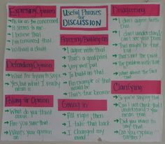 Image Result For Defending Sentence Starters