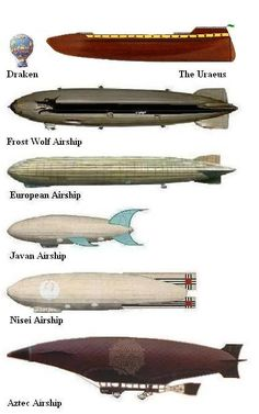 Know your airship. Knowledge is power.