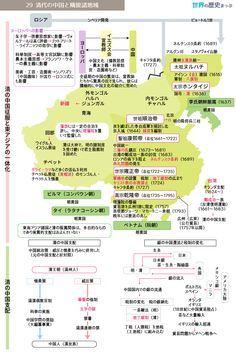Historical Maps, Periodic Table, History, Words, China, Twitter, Amazing, Ideas, Periodic Table Chart