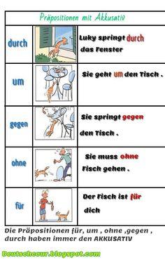 Deutsch lernen: durch , um , gegen , für , ohne (Präpositionen mit Akkusativ )