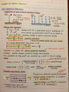 I found my physics notes from freshman year! I remember studying so hard :') :. - I found my physics notes from freshman year! I remember studying so hard :'] : Handwriting - Physics Notes, Math Notes, Physics And Mathematics, Science Notes, Gcse Physics Revision, Physics Concepts, Physics Formulas, Revision Notes, Chemistry Lessons