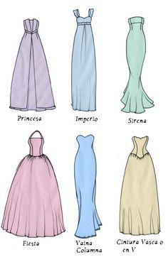 cortes de vestido para tipos de cuerpo - Buscar con Google