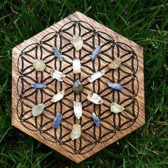 Chakra Balancing and Meditation Crystal Grid