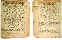 List of inventions in the medieval Islamic world