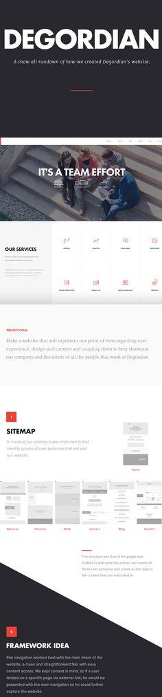 Degordian - Agency Website Art Direction, UI/UX, Web Design