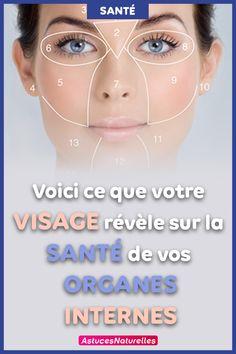 La carte chinoise du visage révèle quelle partie de votre corps est malade et comment vous soigner … Les Rides, Movie Posters, Movies, Eastern Medicine, Under Eye Circles, Vitamin D Deficiency, Films, Film Poster, Popcorn Posters