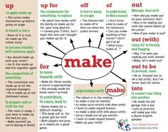 10 Phrasal Verbs You Need To Know