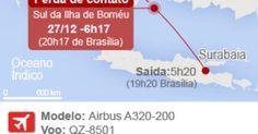 AirAsia corrige lista de passageiros de avião desaparecido na Indonésia