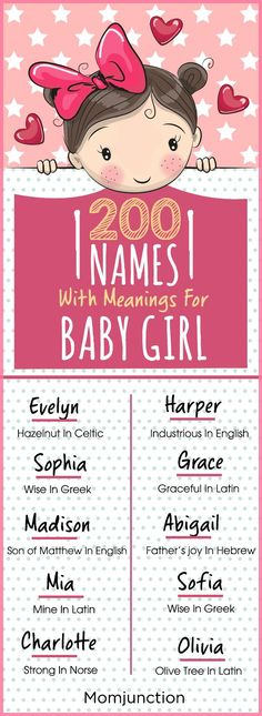 50 Most Popular Baby Girl Names With Meanings: You will be confused about the naming part as you are showered with hundreds of ideas for choosing that special name. #Names #babynames #girls #girlsnames