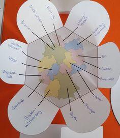 Material, Ideen und Tipps aus dem Grundschulleben