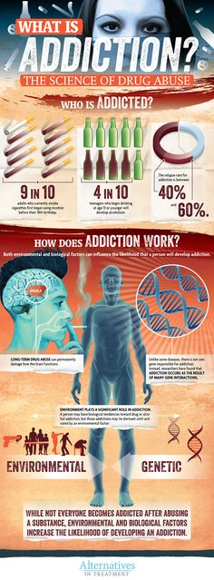What is Addiction? The Science of Drug Abuse Infographic  http://www.alternativesintreatment.com/infographics/infographic-the-science-of-addiction/