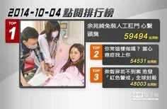 【2014.10.03中時電子報熱門新聞Top3排行榜】 熱門新聞/中時電子報製圖
