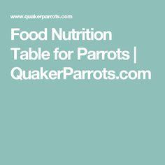 Food Nutrition Table for Parrots | QuakerParrots.com