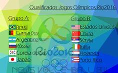 Porto Rico confirma a vaga para o Rio e Grupo Definido para os Jogos Olímpicos! - News Volleyball By World