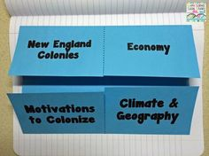 Math, Science, Social Studies......Oh, my!: Foldable Friday: 13 Colonies