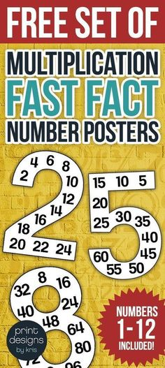 Multiplication fast facts number posters for numbers one through twelve with multiplication facts one through twelve. Posters to hang on the classroom wall to help students learn those basic multiplication facts fast! #learnmathfast