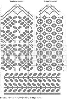 Alexandra Nikoleris – Dela dina vantar! Baby Hats Knitting, Fair Isle Knitting, Knitting Charts, Knitting Socks, Knitting Patterns, Crochet Mittens Free Pattern, Diagram Chart, Tricot, Tutorials