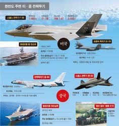 한국일보 : 국제 : 미ㆍ중 화력 경쟁 한반도로 북상… 미 F-35B 배치 VS 중 랴오닝호 북상 : US MILITARY POWER VS SUPER CHINA !