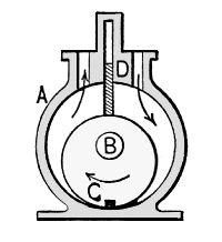 Rotary Engine (vynálezca neznáme)