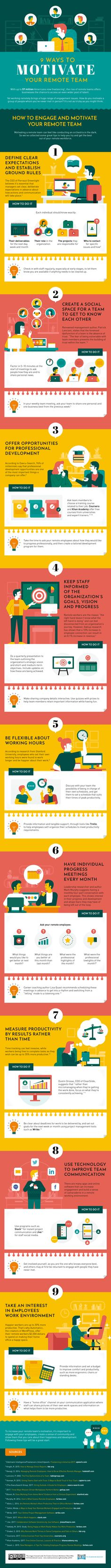 9 Ways to Motivate Your Remote Team - #infographic