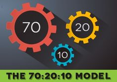 The 70-20-10 Model - Today, Tomorrow and Beyond. An Interview with Charles Jennings (Founder, The 70:20:10 Forum).