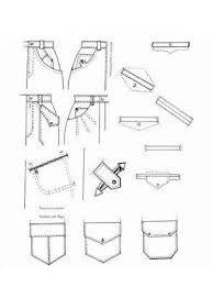modelagens e costuras - Pesquisa Google