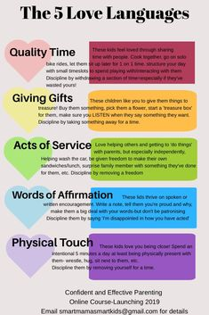 Quote and advice love languages for kids, parenting courses, love languages. Kids And Parenting, Parenting Hacks, Parenting Plan, Parenting Styles, Gentle Parenting, Parenting Quotes, Foster Parenting, Love Languages For Kids, Five Love Languages