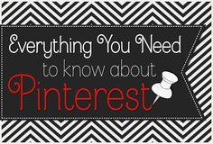 Alles wat je wilt weten om Pinterest in de klas te gebruiken.