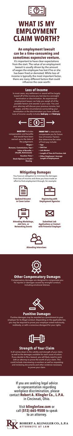 9 Robert A Klingler Co L P A Infographics Ideas Infographic Employment Employment Law