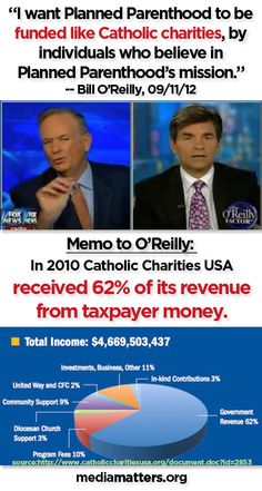 Bill O'Reilly accidentally supported government funding Planned Parenthood.