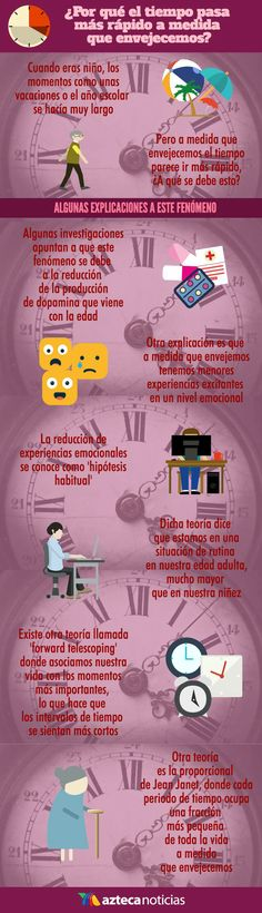 ¿Por qué el tiempo pasa más rápido a medida que envejecemos? #infografia