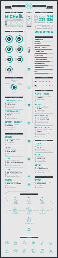 100 best Resume  CV Creation Inspiration Gallery and Free