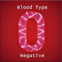 grup sanguini - Cerca amb Google